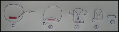 pliagenem Croustillants de potiron façon nems