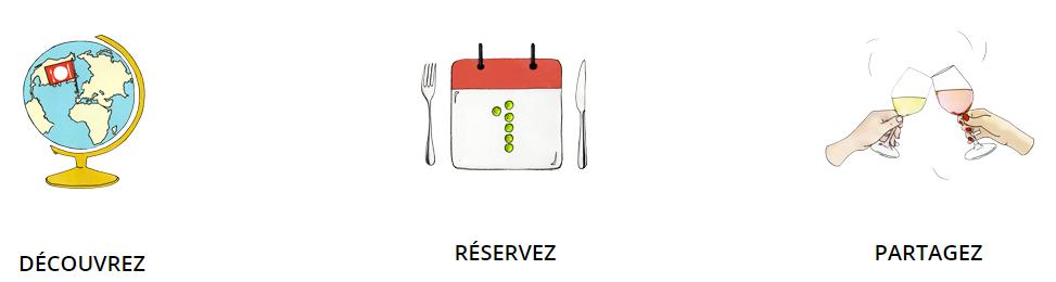 vizeat voyageur Savourez un repas chez lhabitant partout dans le monde avec VizEat !