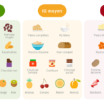 aliments-index-glycemique réduc